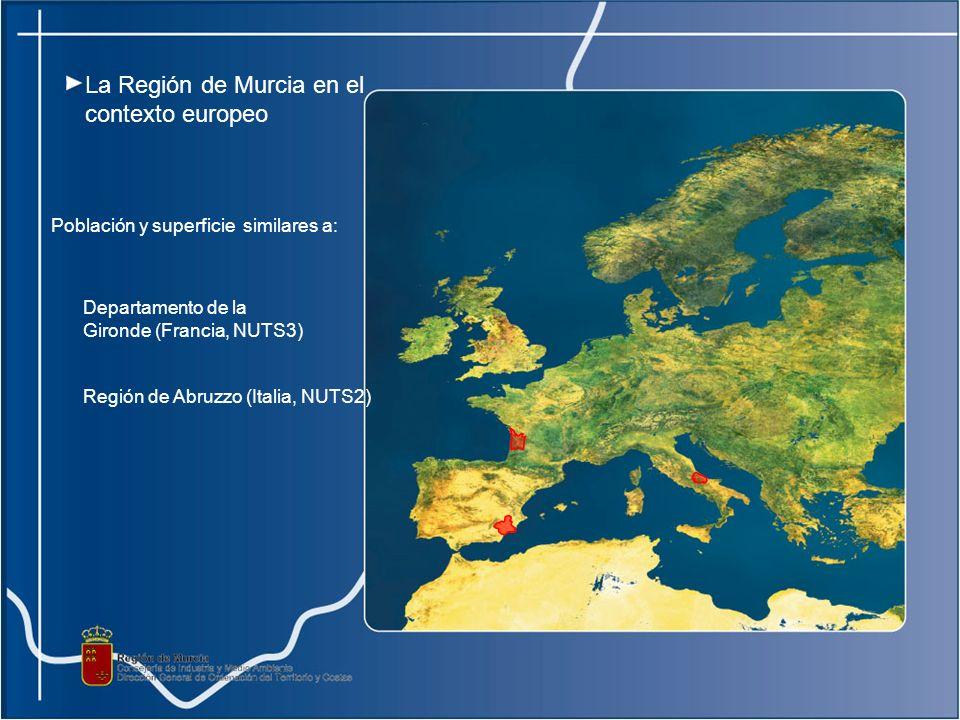 La Región de Murcia en el contexto europeo