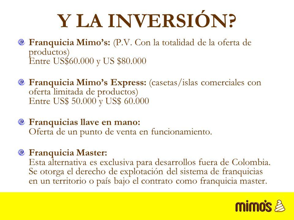 Y LA INVERSIÓN Franquicia Mimo's: (P.V. Con la totalidad de la oferta de productos) Entre US$60.000 y US $80.000.