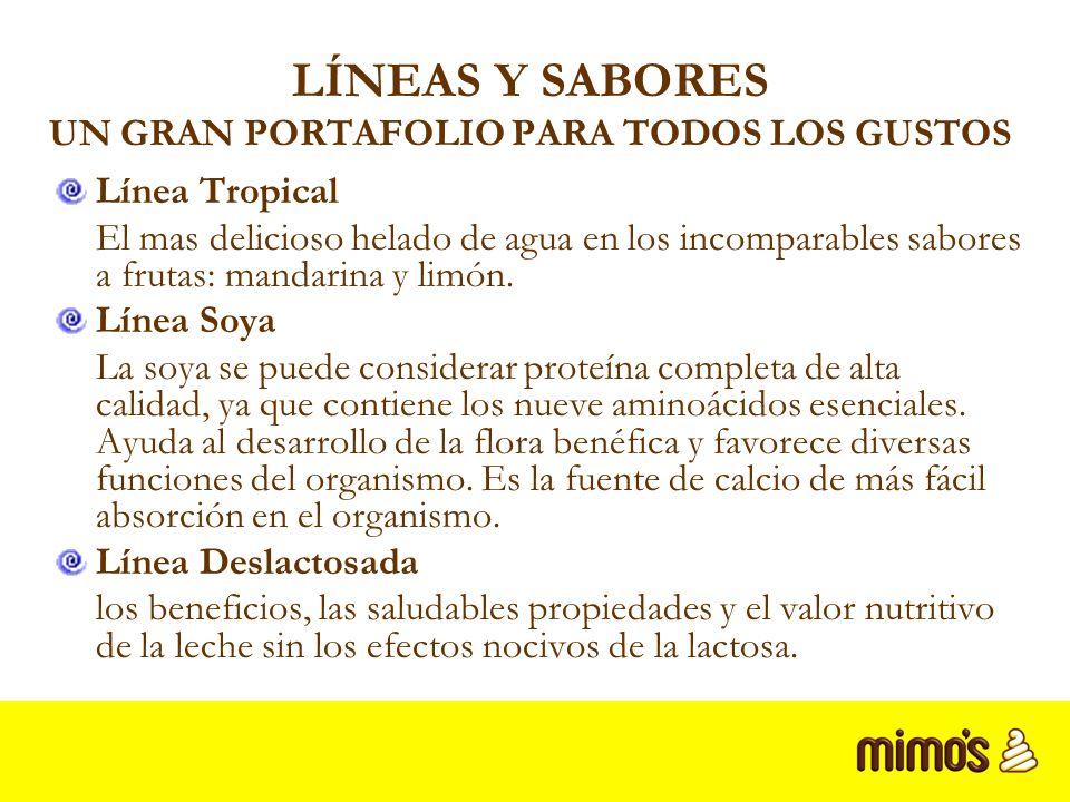 LÍNEAS Y SABORES UN GRAN PORTAFOLIO PARA TODOS LOS GUSTOS