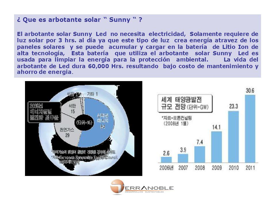 ¿ Que es arbotante solar Sunny