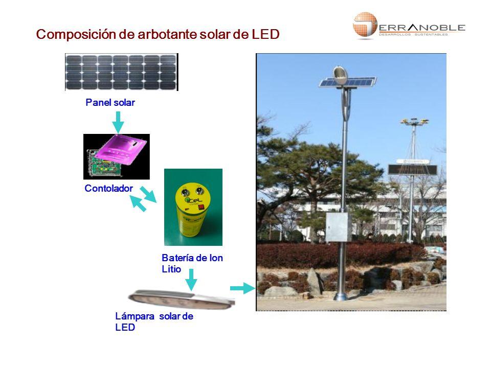 Composición de arbotante solar de LED