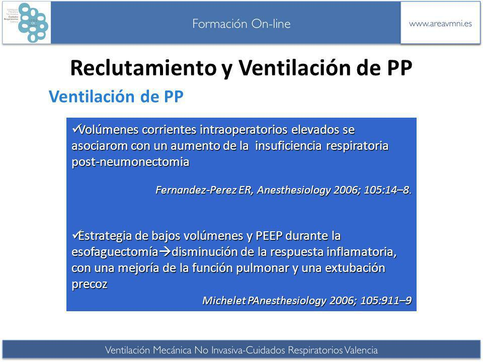 Reclutamiento y Ventilación de PP
