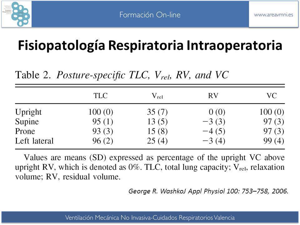 Fisiopatología Respiratoria Intraoperatoria