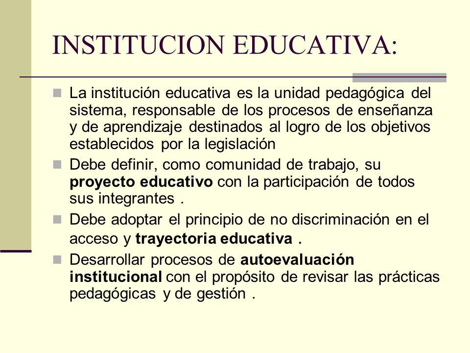 INSTITUCION EDUCATIVA: