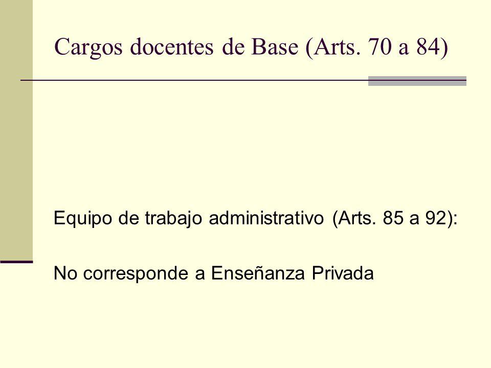 Cargos docentes de Base (Arts. 70 a 84)