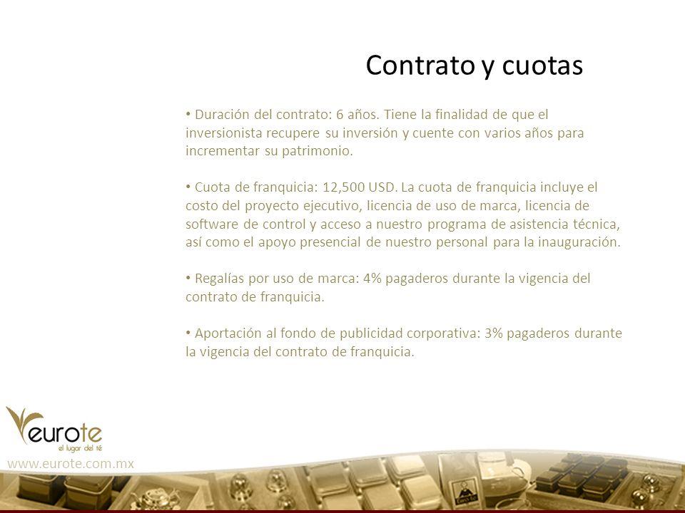 Contrato y cuotas