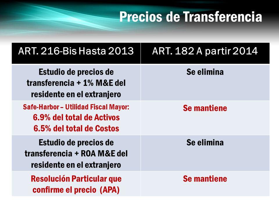 Precios de Transferencia