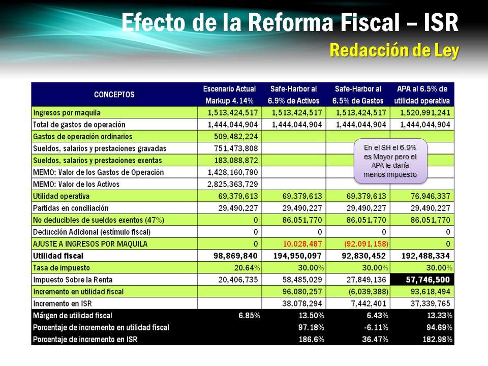 Efecto de la Reforma Fiscal – ISR Redacción de Ley