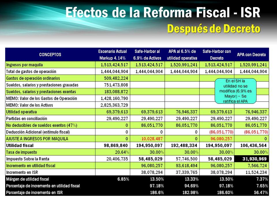 Efectos de la Reforma Fiscal - ISR Después de Decreto