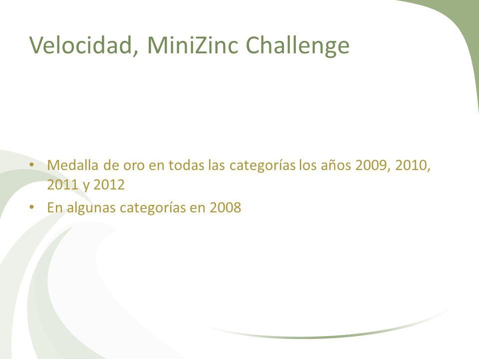 Velocidad, MiniZinc Challenge