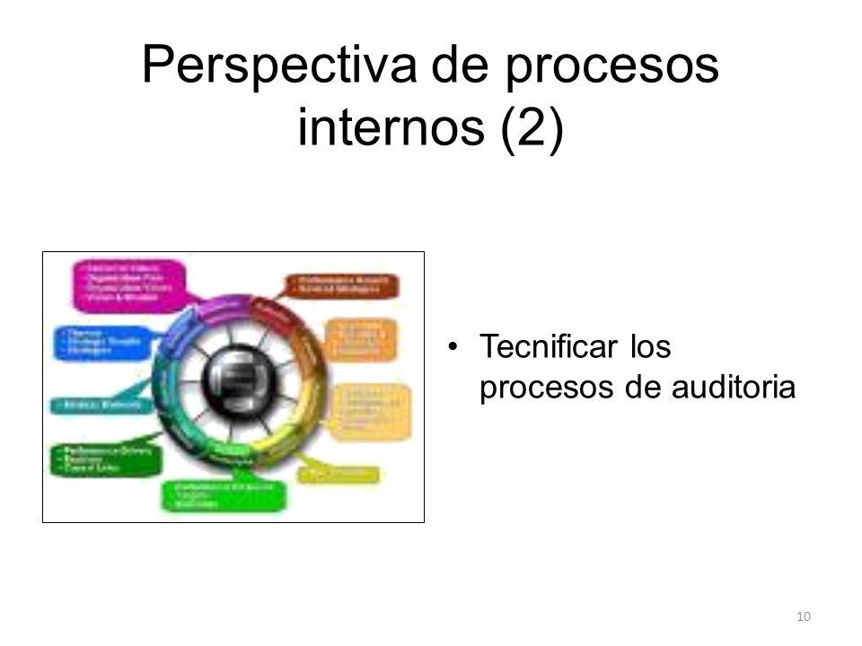 Perspectiva de procesos internos (2)