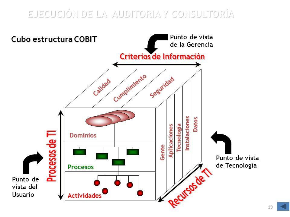 EJECUCIÓN DE LA AUDITORIA Y CONSULTORÍA Criterios de Información