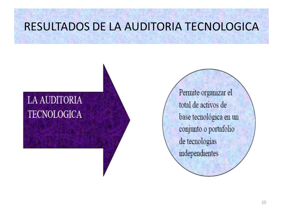RESULTADOS DE LA AUDITORIA TECNOLOGICA