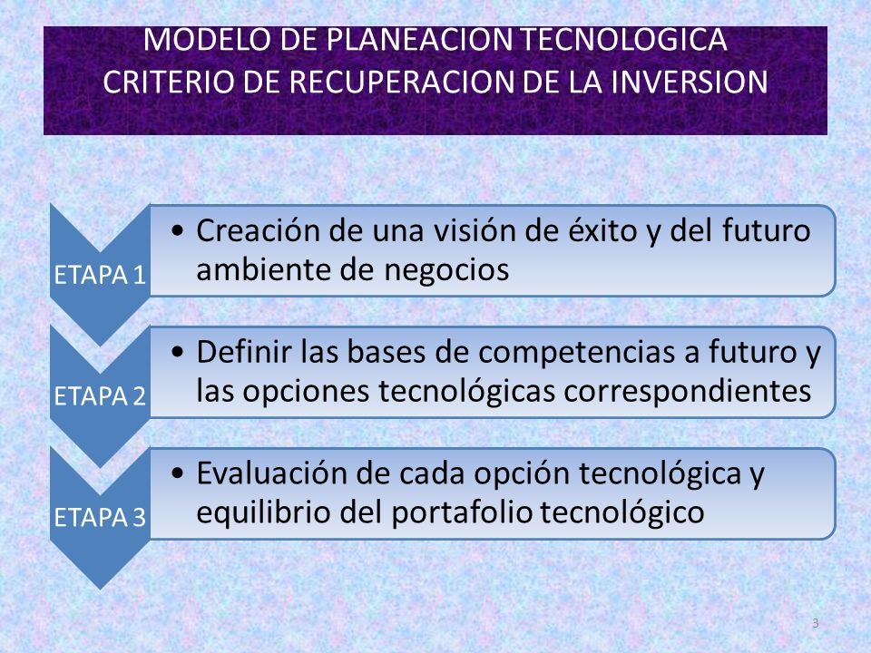MODELO DE PLANEACION TECNOLOGICA CRITERIO DE RECUPERACION DE LA INVERSION