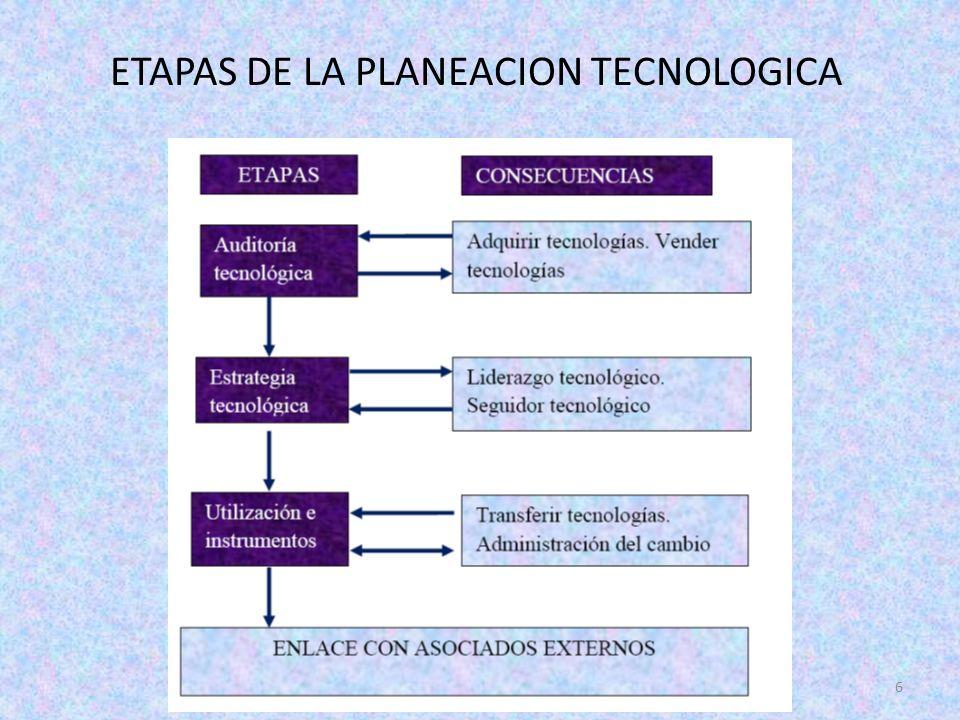 ETAPAS DE LA PLANEACION TECNOLOGICA