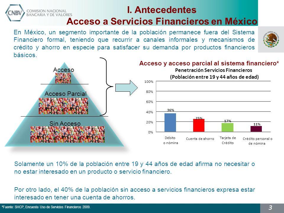 Acceso a Servicios Financieros en México
