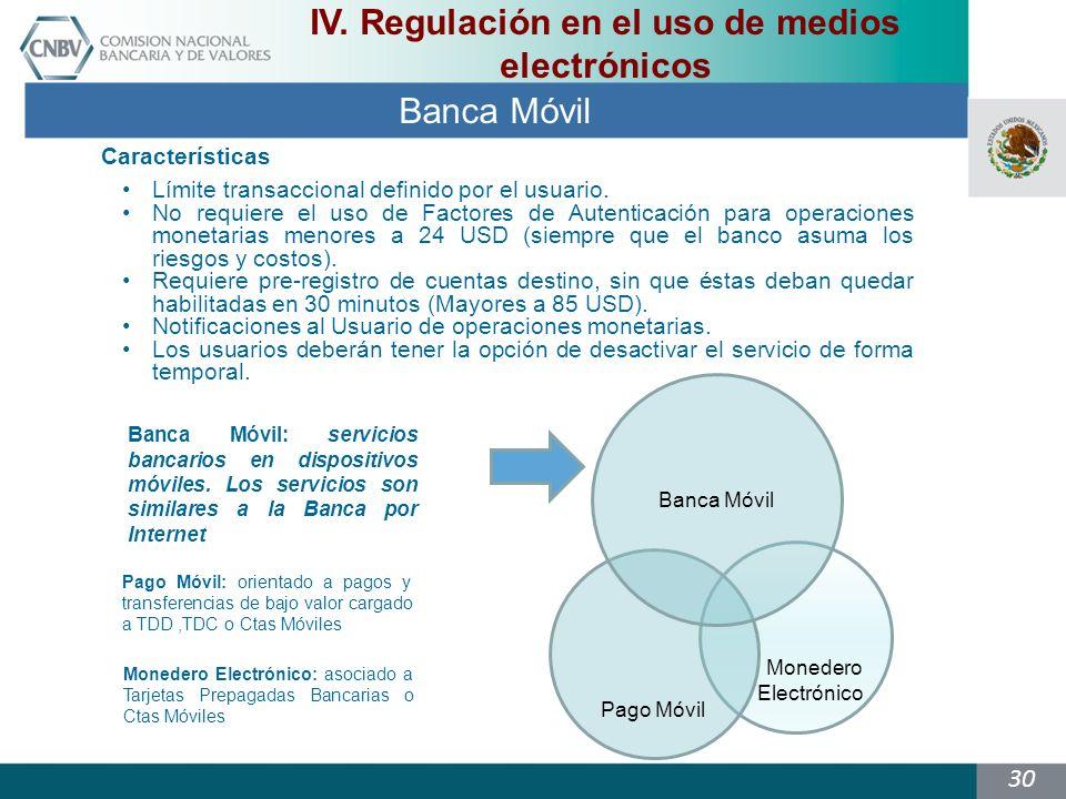IV. Regulación en el uso de medios electrónicos