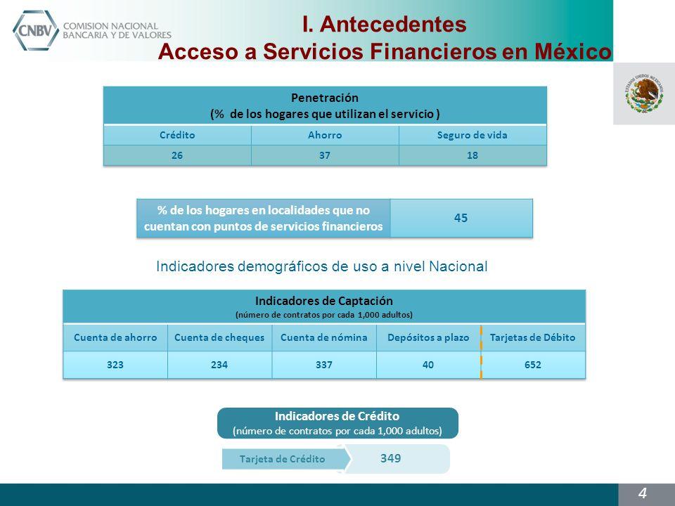 I. Antecedentes Acceso a Servicios Financieros en México