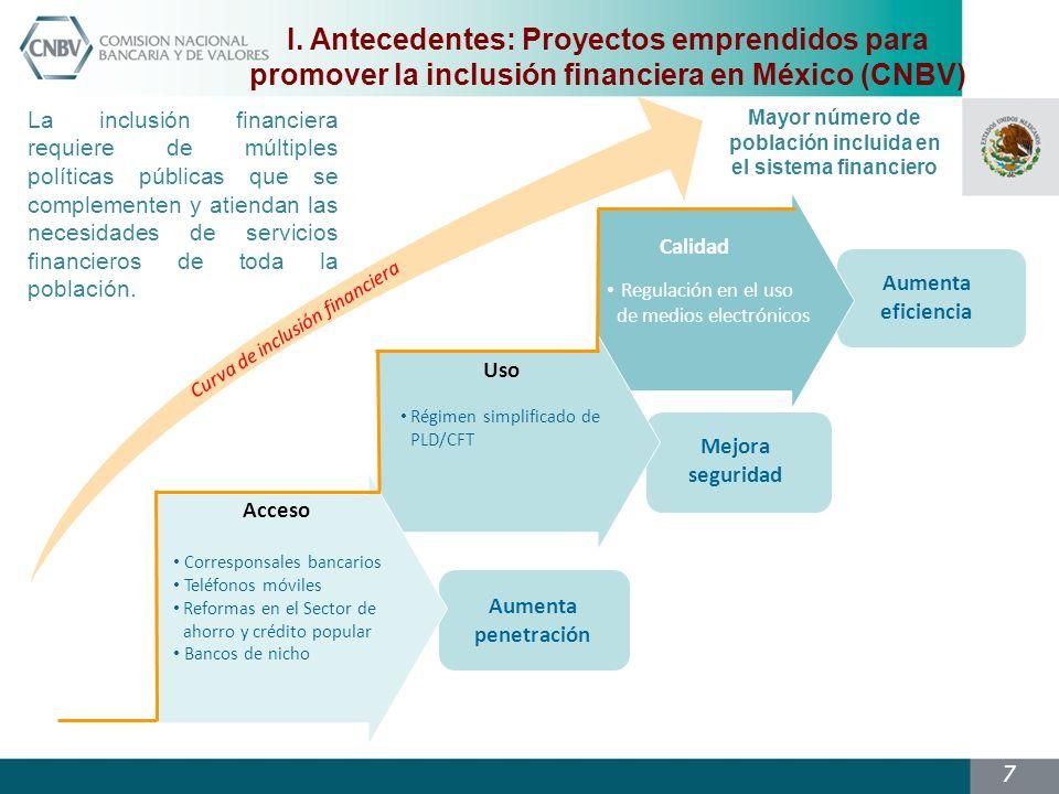 I. Antecedentes: Proyectos emprendidos para