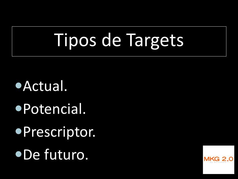 Tipos de Targets Actual. Potencial. Prescriptor. De futuro.