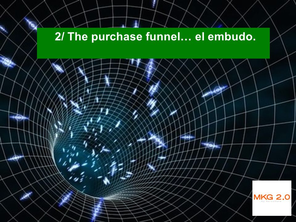 2/ The purchase funnel… el embudo.