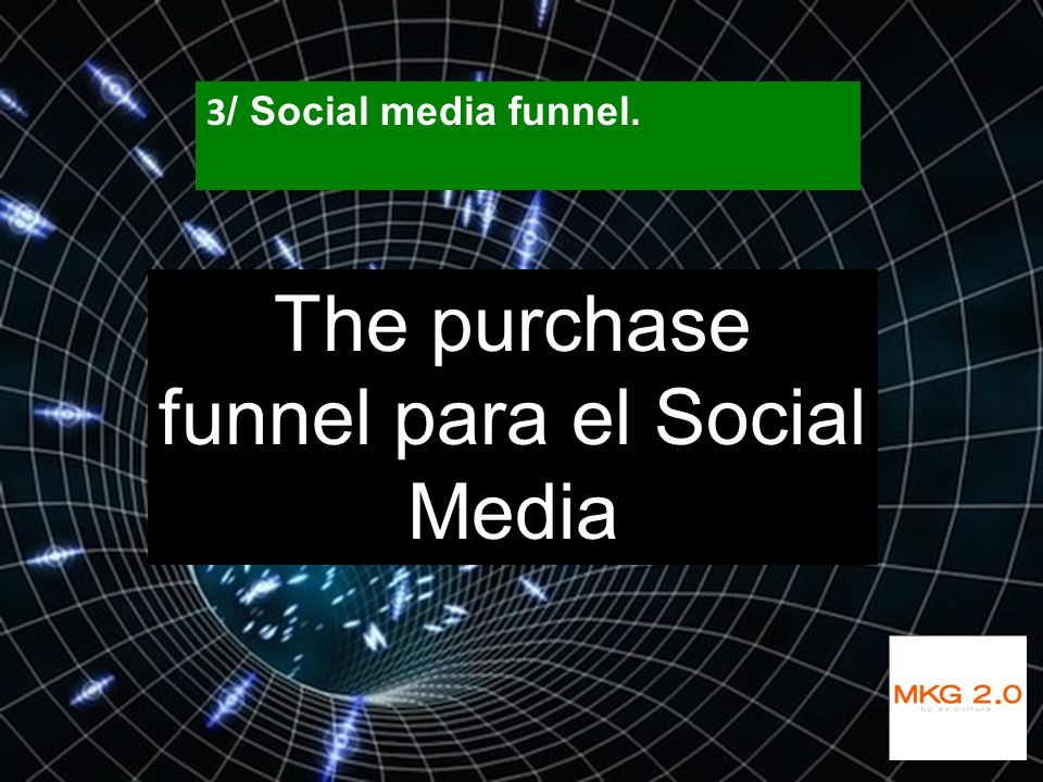 The purchase funnel para el Social Media