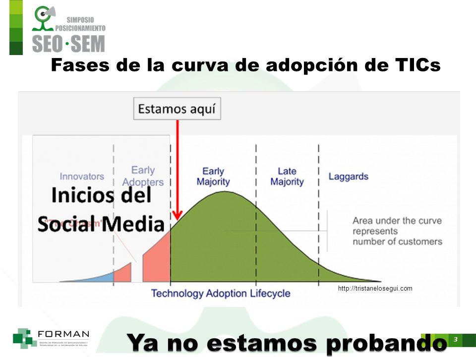 Fases de la curva de adopción de TICs