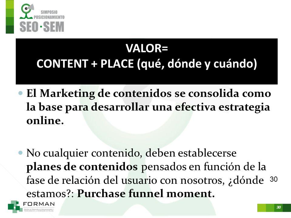 VALOR= CONTENT + PLACE (qué, dónde y cuándo)