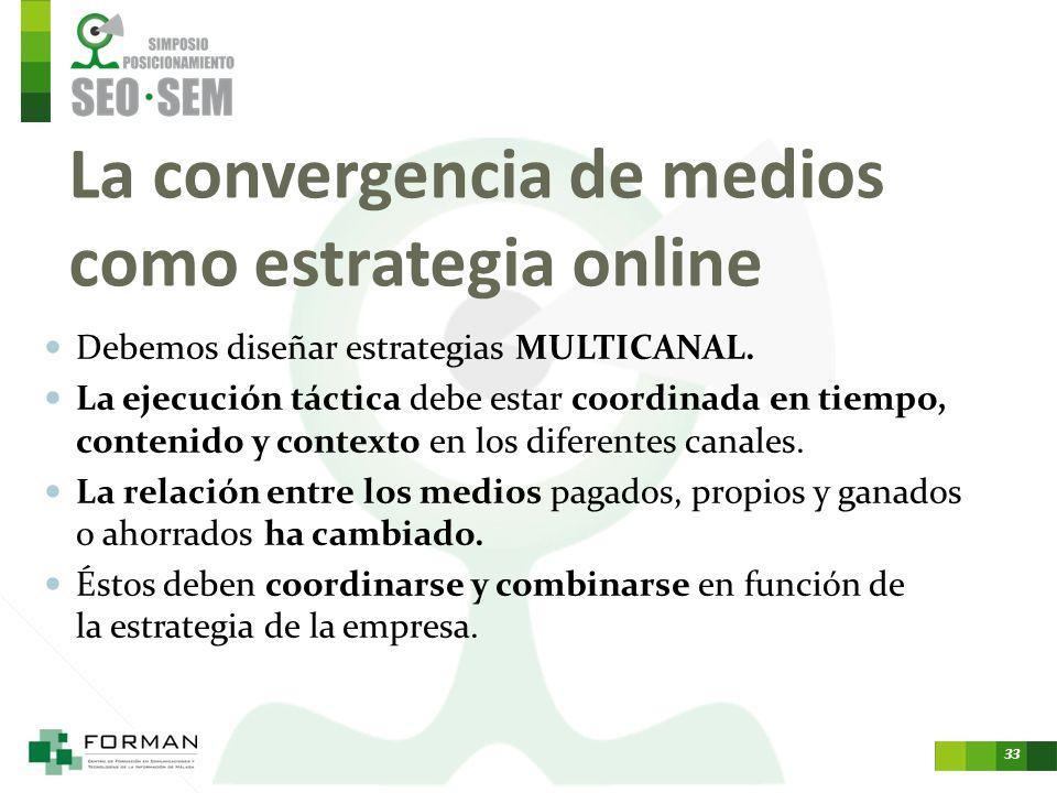 La convergencia de medios como estrategia online