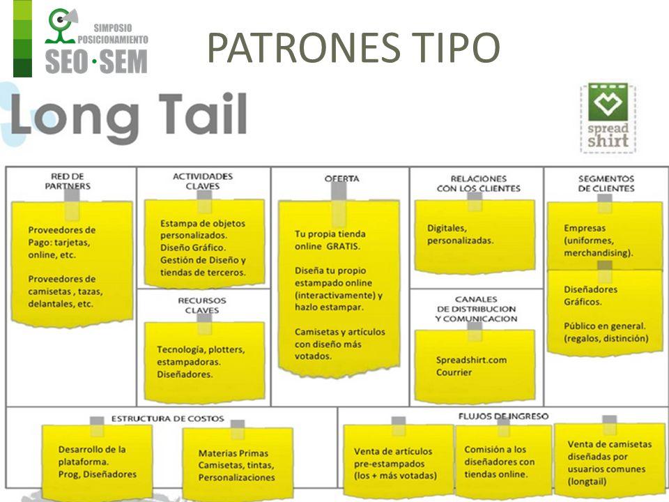 PATRONES TIPO