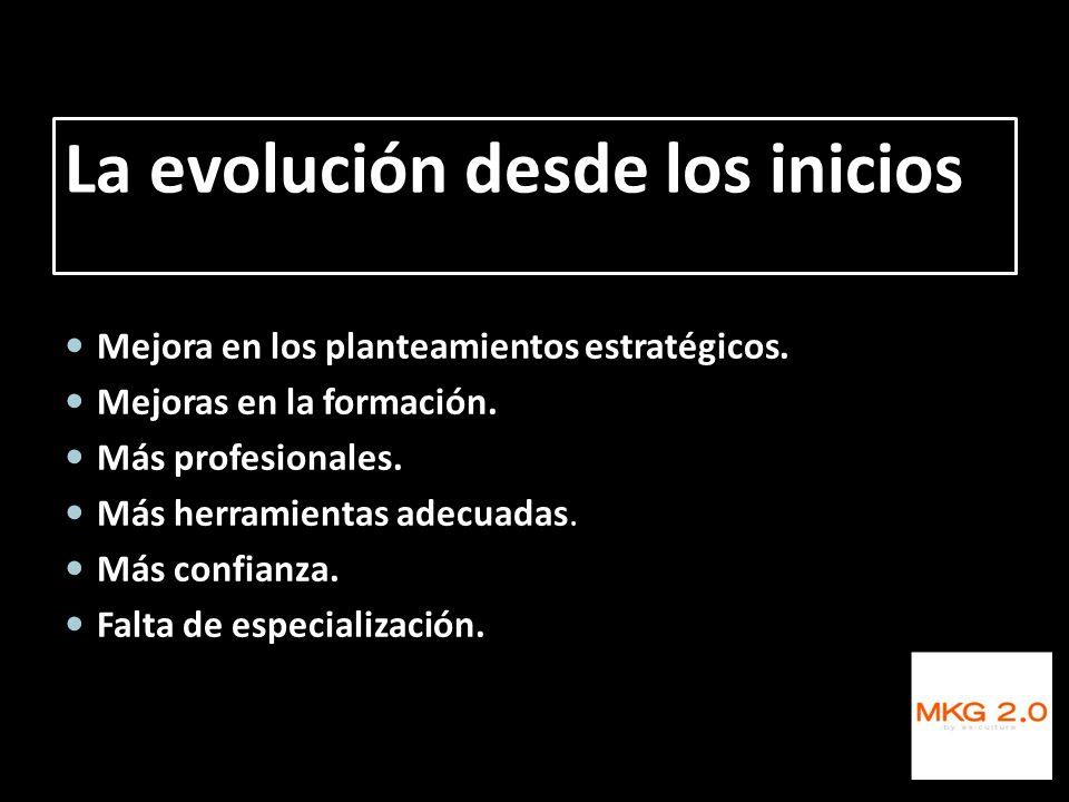 La evolución desde los inicios