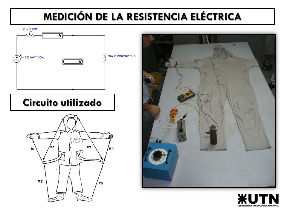 MEDICIÓN DE LA RESISTENCIA ELÉCTRICA