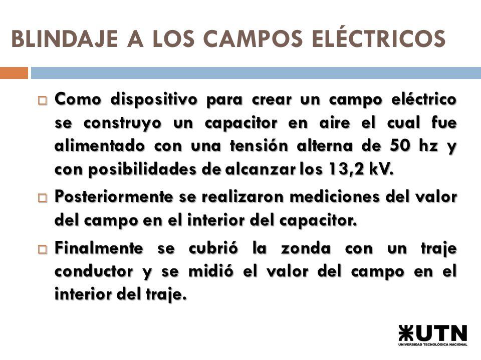 BLINDAJE A LOS CAMPOS ELÉCTRICOS