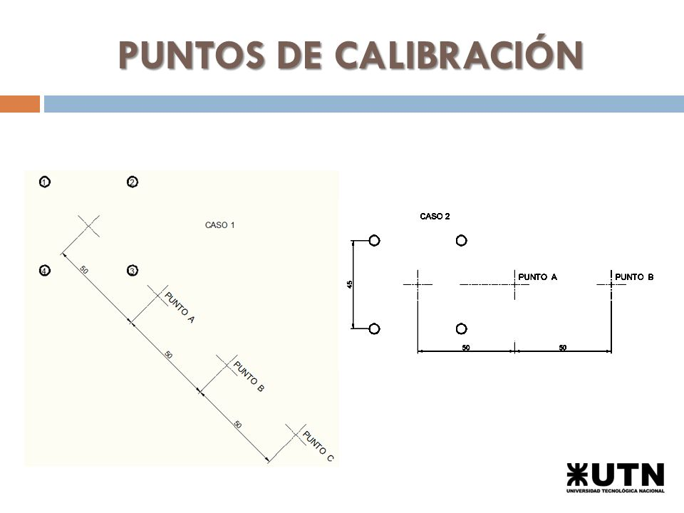 PUNTOS DE CALIBRACIÓN