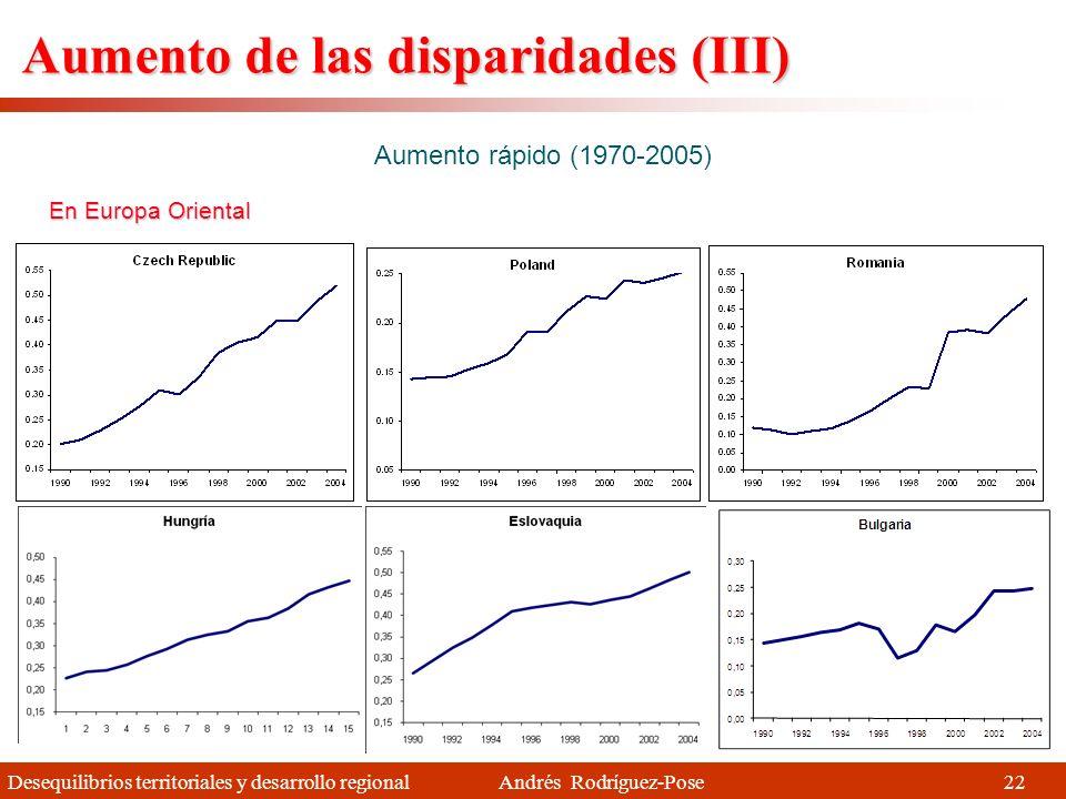 Aumento de las disparidades (III)