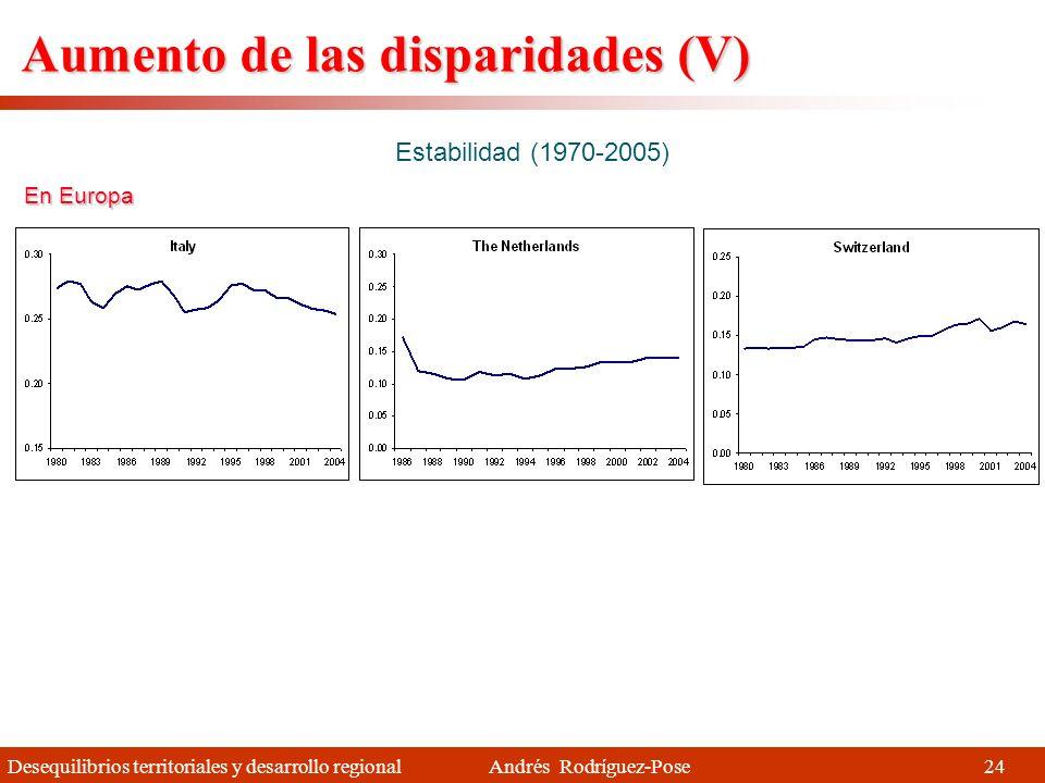 Aumento de las disparidades (V)