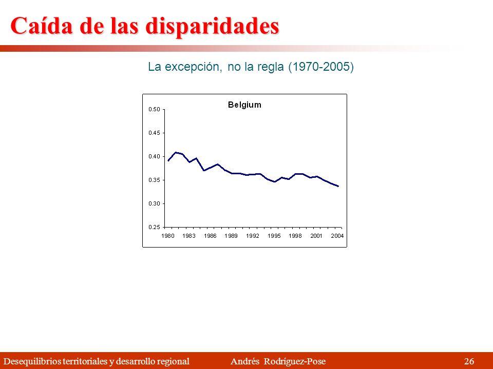 La excepción, no la regla (1970-2005)