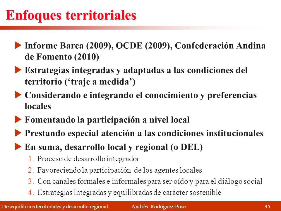Enfoques territoriales