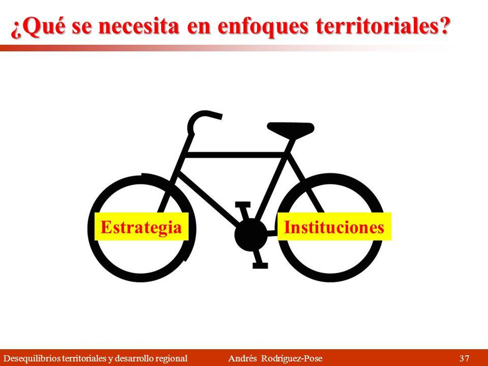 ¿Qué se necesita en enfoques territoriales