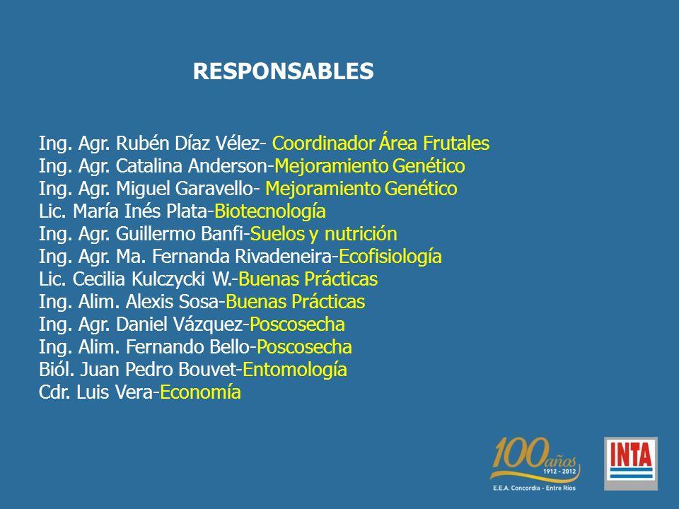 RESPONSABLES Ing. Agr. Rubén Díaz Vélez- Coordinador Área Frutales