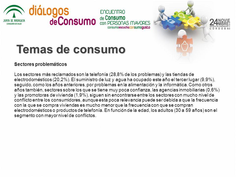 Temas de consumo Sectores problemáticos