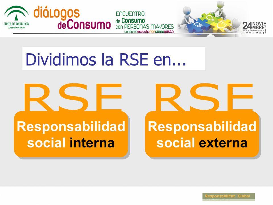 Responsabilidad social interna Responsabilidad social externa