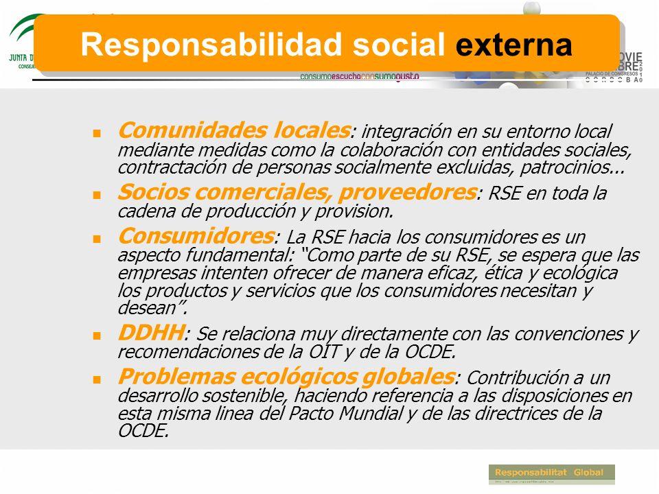 Responsabilidad social externa