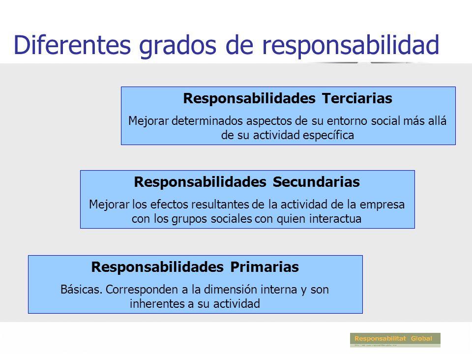 Diferentes grados de responsabilidad