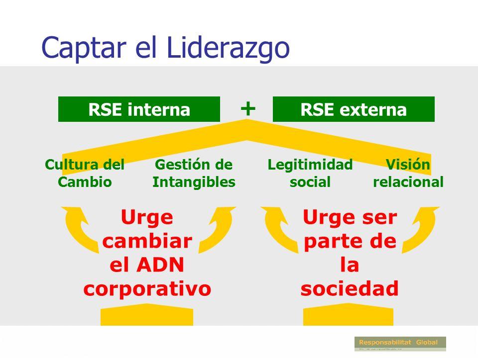 Captar el Liderazgo + Urge cambiar el ADN corporativo