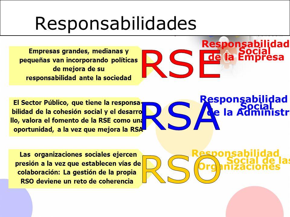 Responsabilidad es RSE RSA RSO Responsabilidad Social de la Empresa