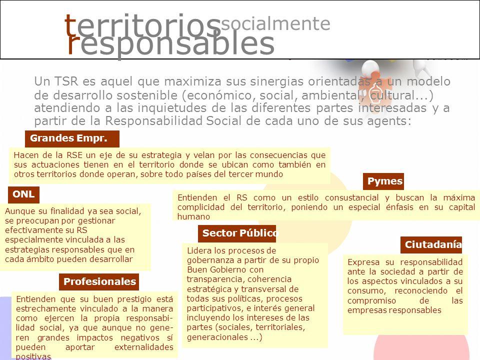 territorios responsables socialmente