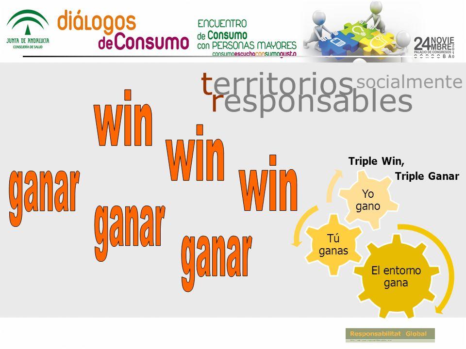 territorios responsables win ganar socialmente Triple Win,