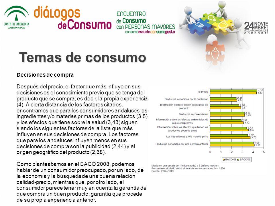 Temas de consumo Decisiones de compra