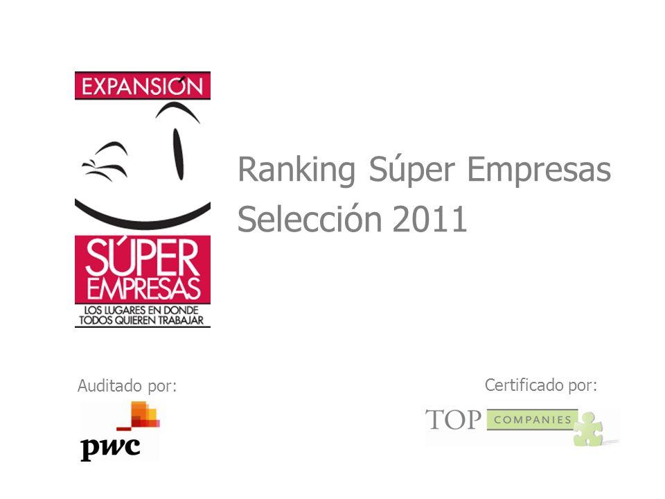 Ranking Súper Empresas
